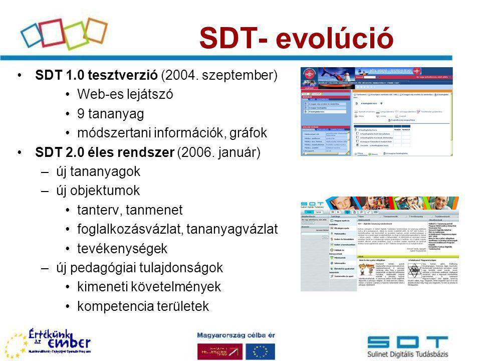 SDT- evolúció SDT 1.0 tesztverzió (2004. szeptember) Web-es lejátszó