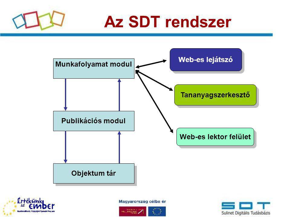 Az SDT rendszer Web-es lejátszó Munkafolyamat modul Tananyagszerkesztő