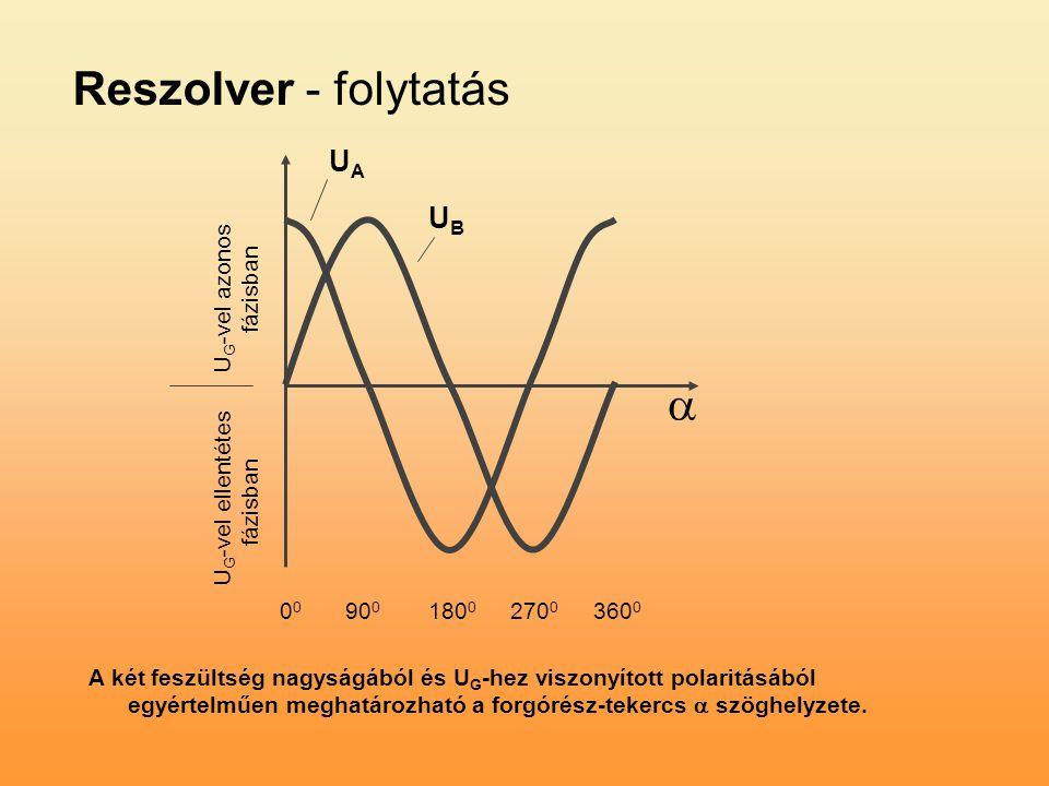 Reszolver - folytatás a UA UB UG-vel azonos fázisban