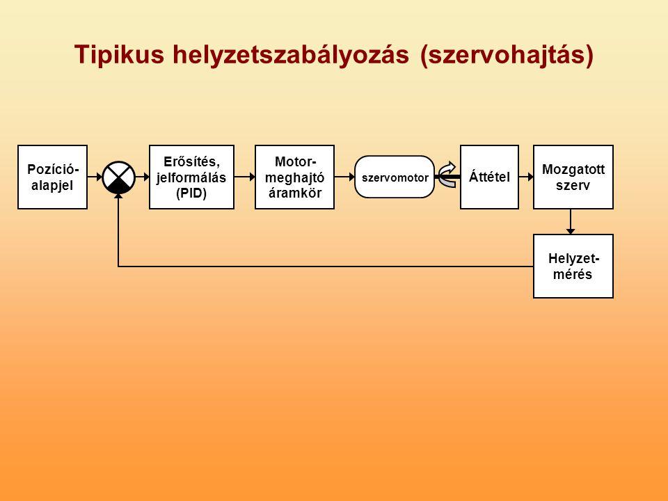 Tipikus helyzetszabályozás (szervohajtás)