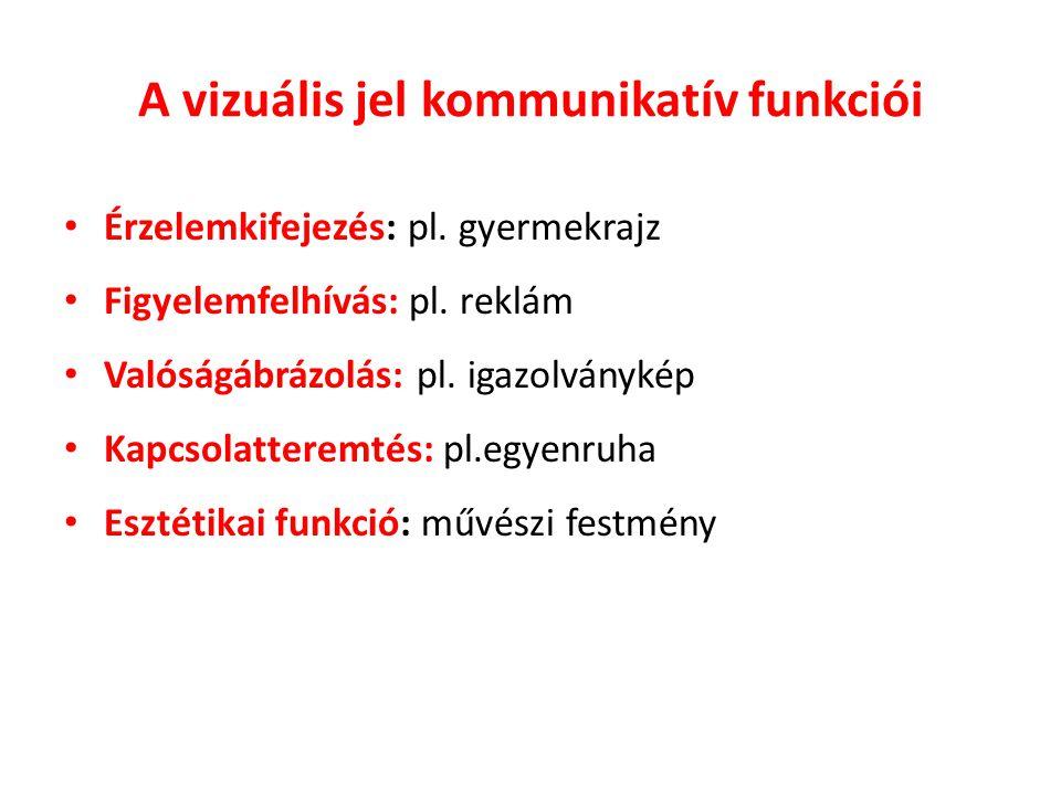 A vizuális jel kommunikatív funkciói