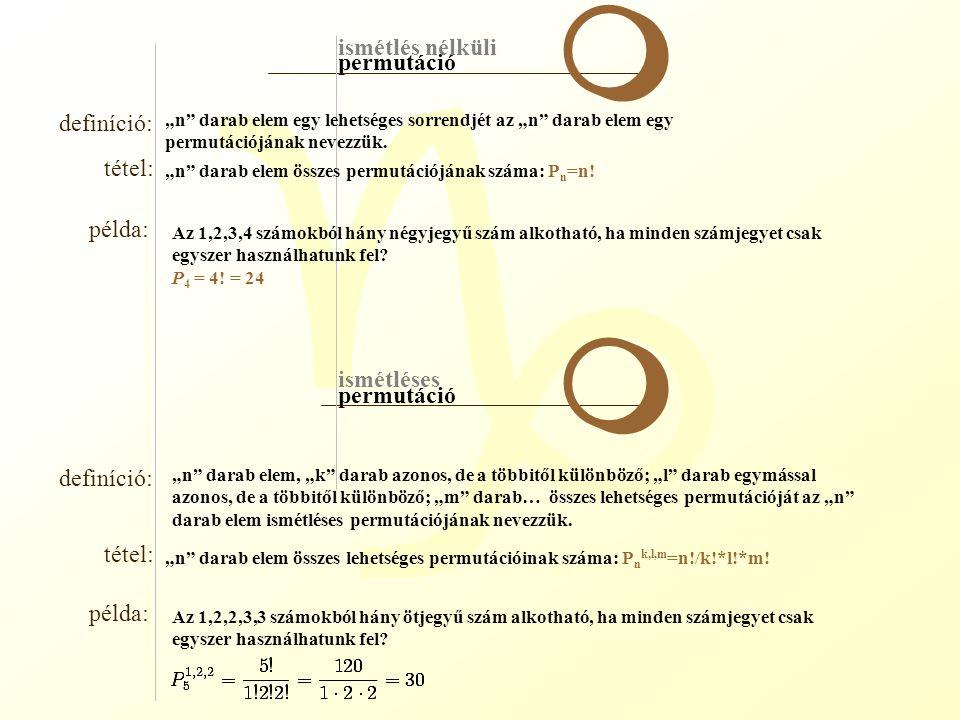 m m ismétlés nélküli permutáció definíció: tétel: példa: ismétléses