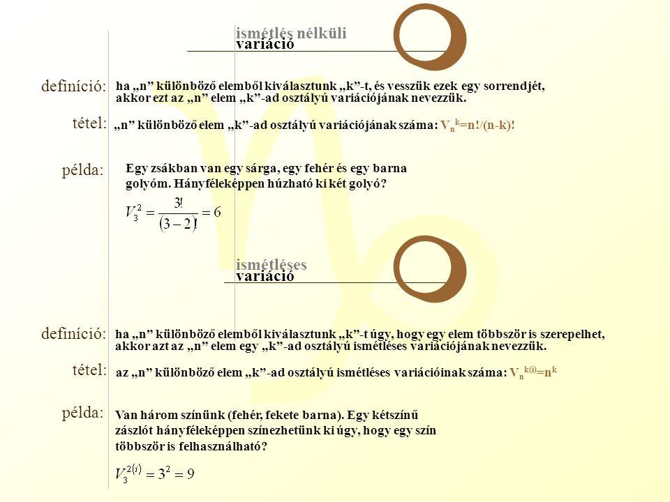 m m ismétlés nélküli variáció definíció: tétel: példa: ismétléses
