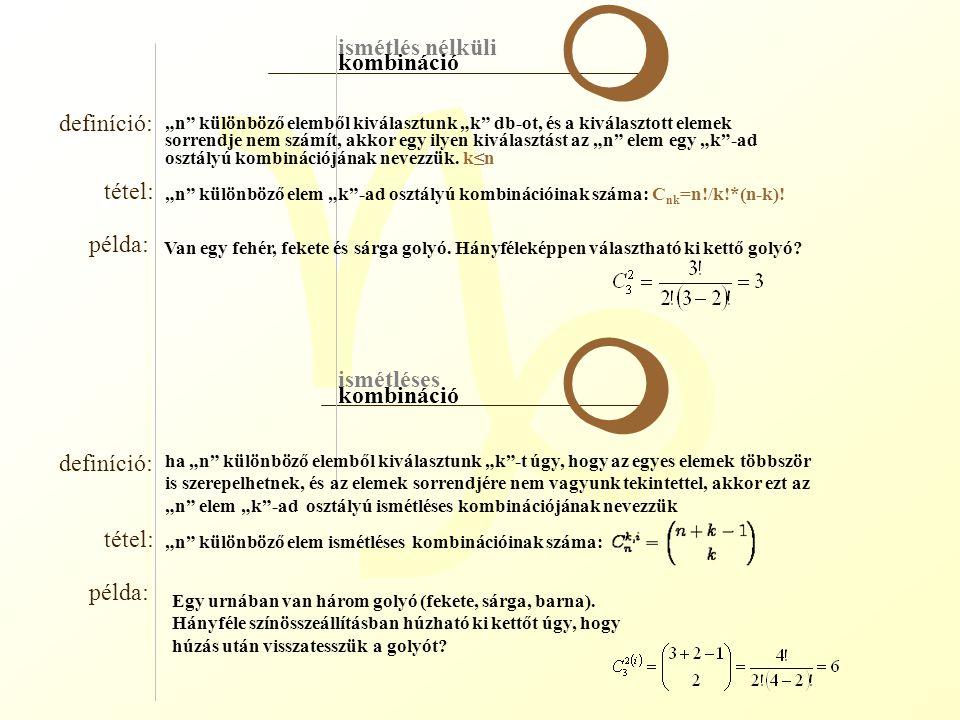 m m ismétlés nélküli kombináció definíció: tétel: példa: ismétléses