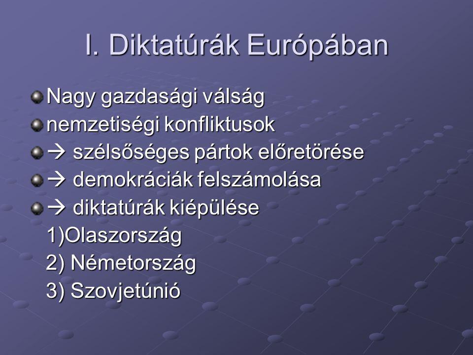 I. Diktatúrák Európában