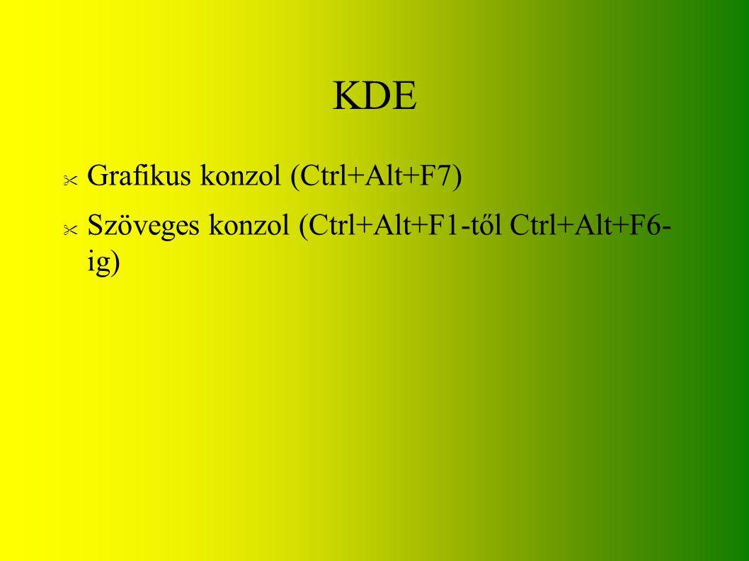 KDE Grafikus konzol (Ctrl+Alt+F7)