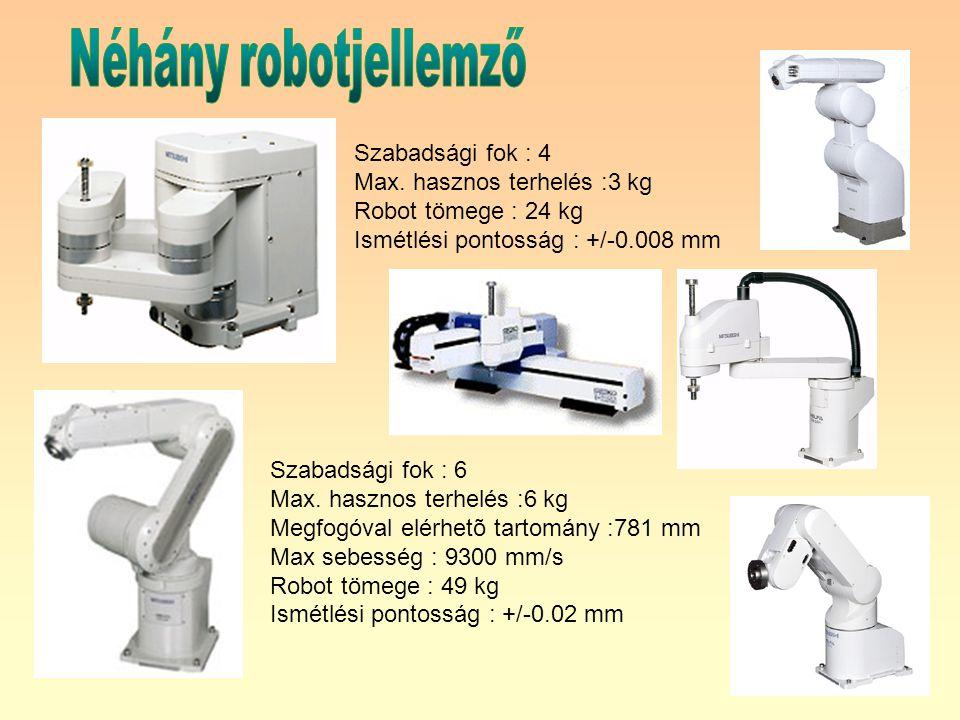 Néhány robotjellemző Szabadsági fok : 4 Max. hasznos terhelés :3 kg