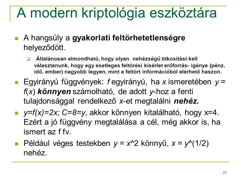A modern kriptológia eszköztára