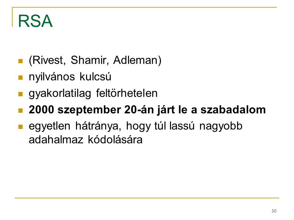 RSA (Rivest, Shamir, Adleman) nyilvános kulcsú
