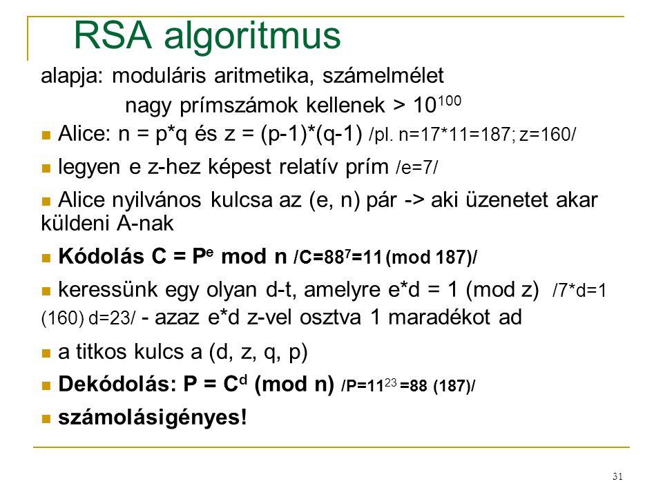RSA algoritmus alapja: moduláris aritmetika, számelmélet