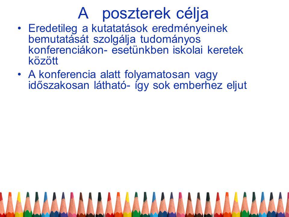 A poszterek célja Eredetileg a kutatatások eredményeinek bemutatását szolgálja tudományos konferenciákon- esetünkben iskolai keretek között.