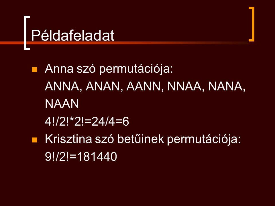 Példafeladat Anna szó permutációja: ANNA, ANAN, AANN, NNAA, NANA, NAAN