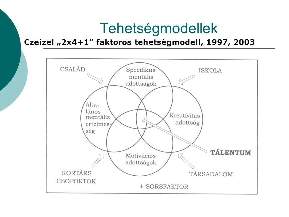 """Tehetségmodellek Czeizel """"2x4+1 faktoros tehetségmodell, 1997, 2003"""
