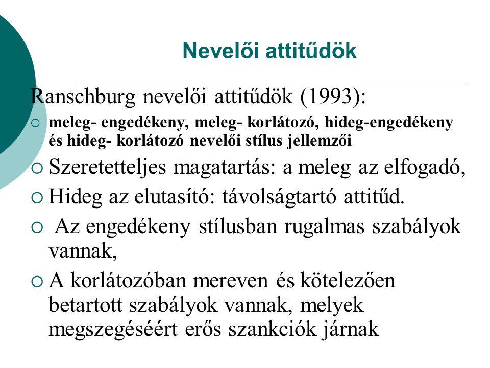 Ranschburg nevelői attitűdök (1993):