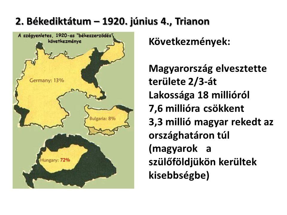 2. Békediktátum – 1920. június 4., Trianon