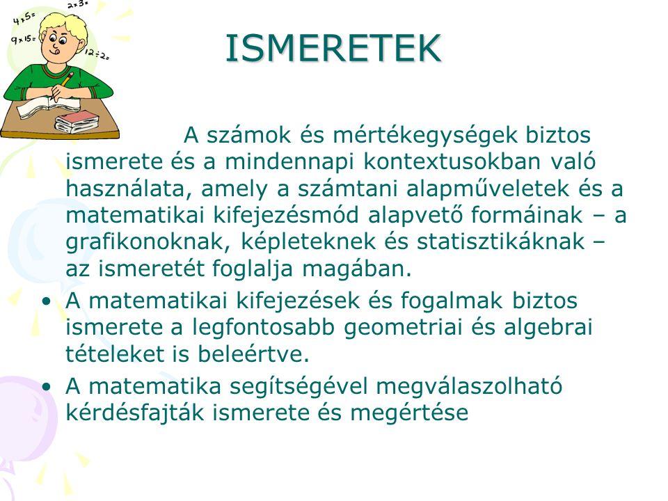 ISMERETEK