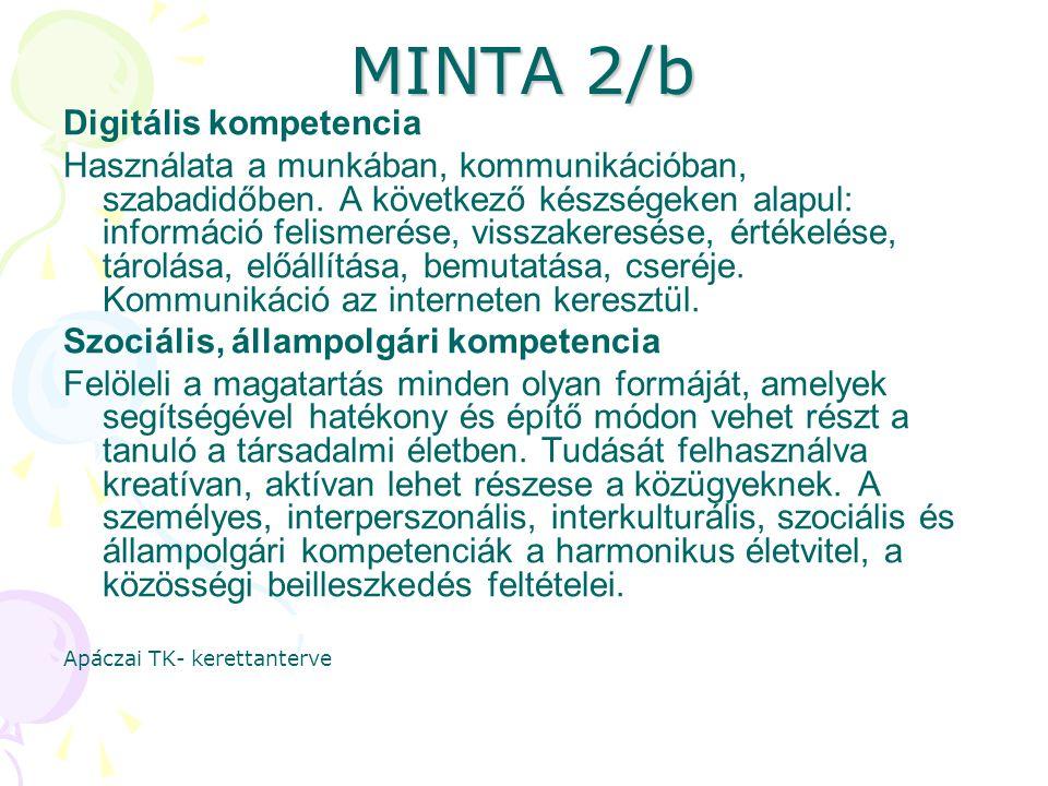 MINTA 2/b Digitális kompetencia