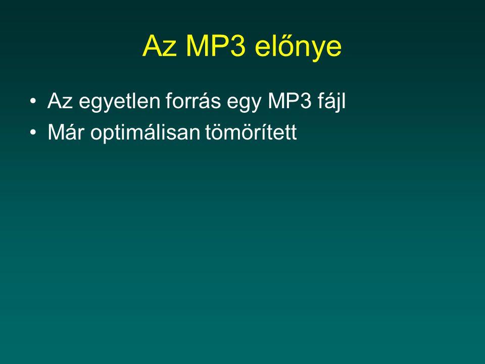 Az MP3 előnye Az egyetlen forrás egy MP3 fájl