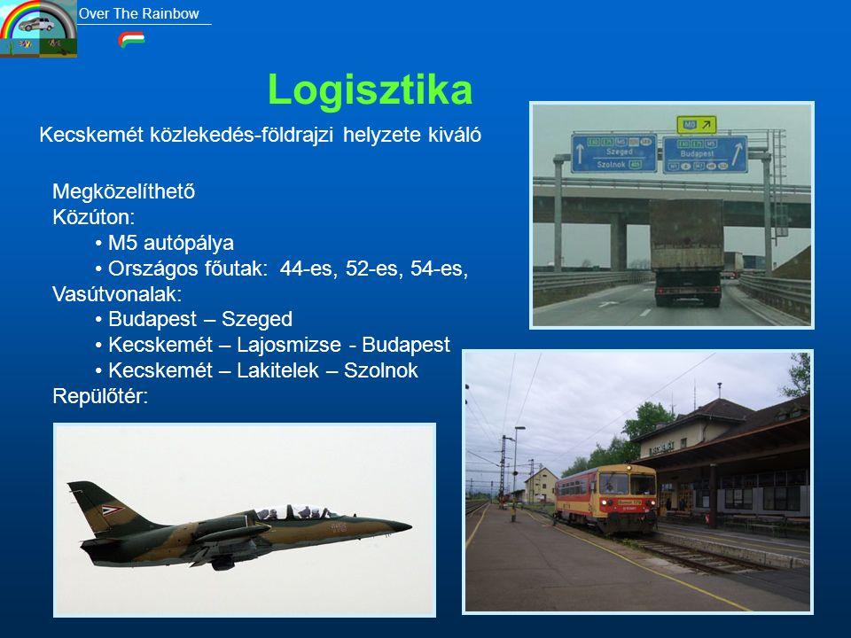 Logisztika Kecskemét közlekedés-földrajzi helyzete kiváló