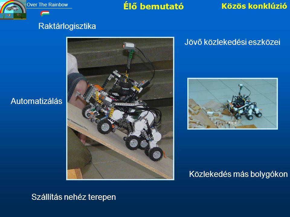 Jövő közlekedési eszközei