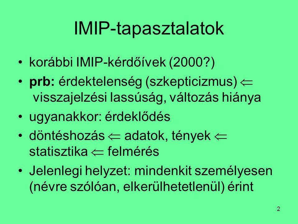 IMIP-tapasztalatok korábbi IMIP-kérdőívek (2000 )