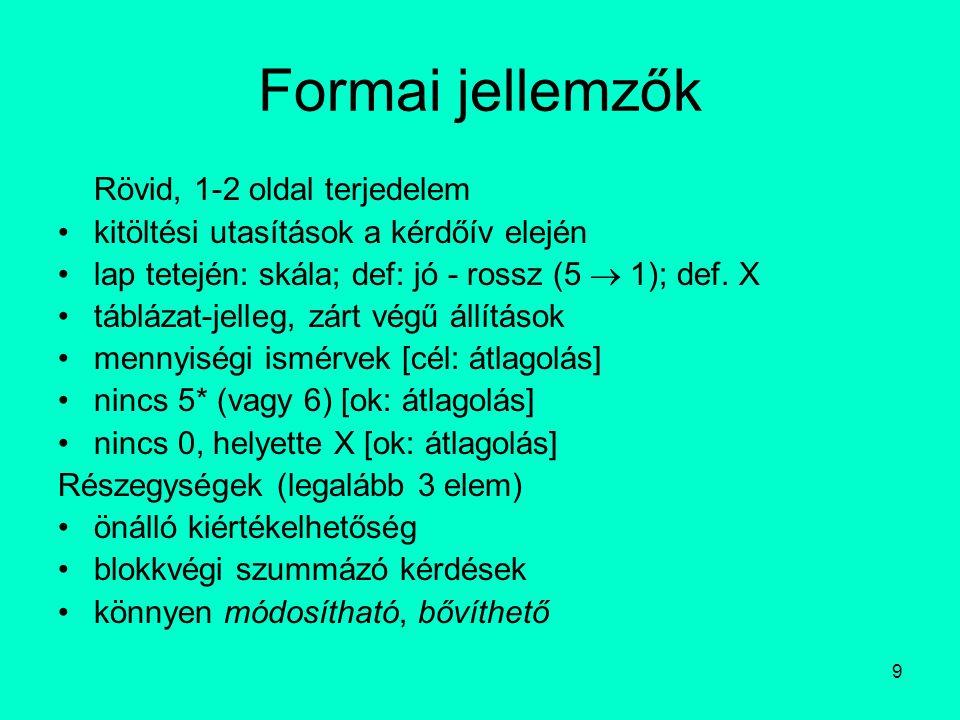 Formai jellemzők Rövid, 1-2 oldal terjedelem