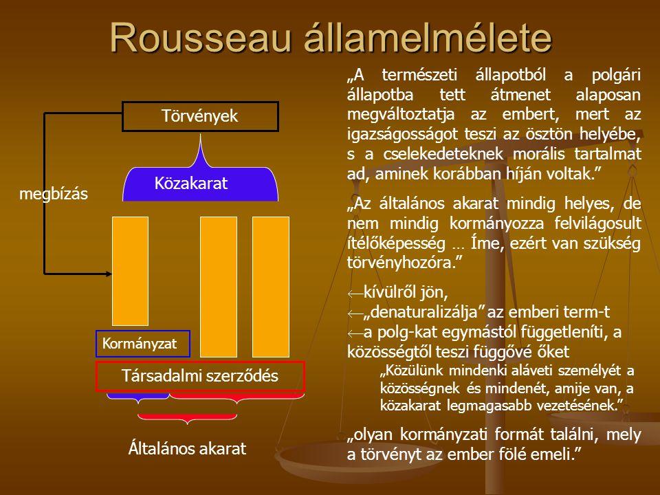 Rousseau államelmélete