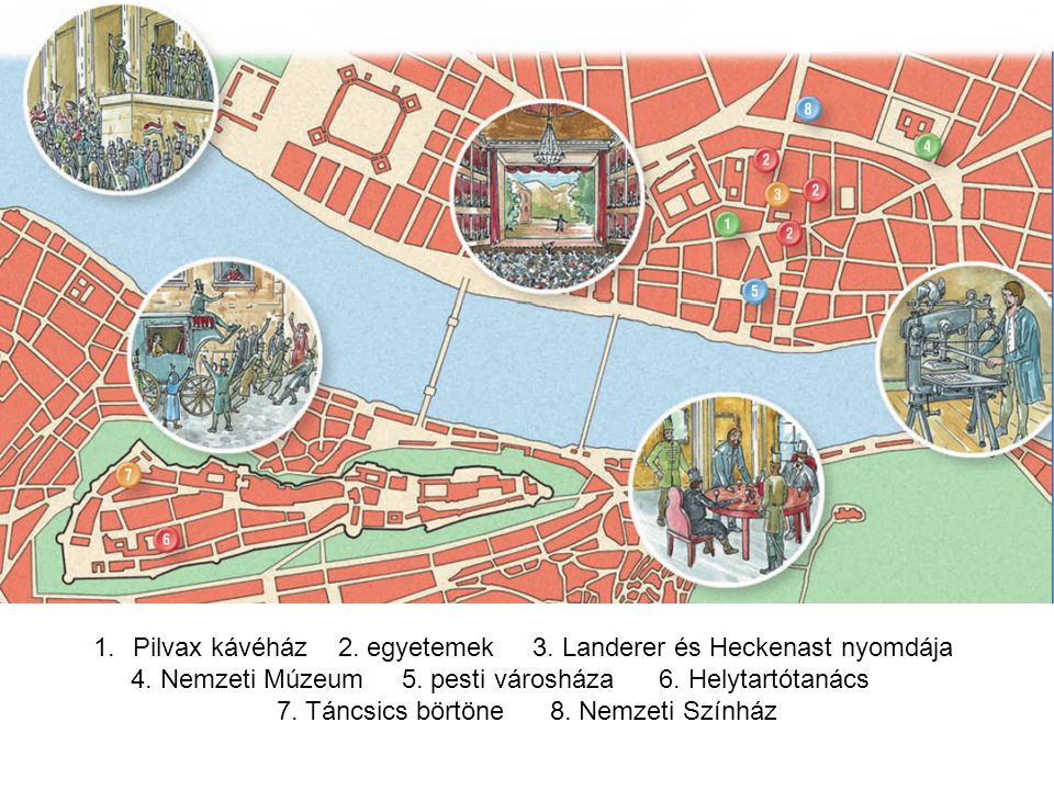 Pilvax kávéház 2. egyetemek 3. Landerer és Heckenast nyomdája