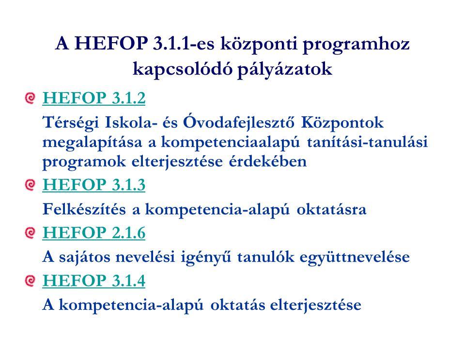 A HEFOP 3.1.1-es központi programhoz kapcsolódó pályázatok