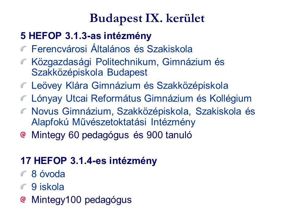 Budapest IX. kerület 5 HEFOP 3.1.3-as intézmény