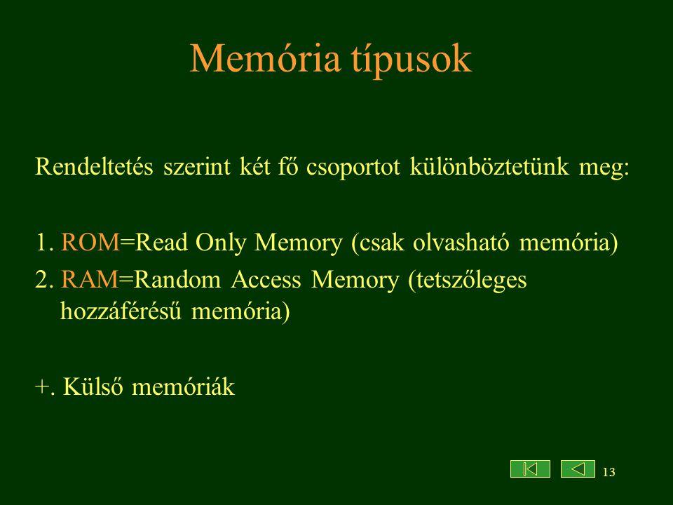 Memória típusok Rendeltetés szerint két fő csoportot különböztetünk meg: 1. ROM=Read Only Memory (csak olvasható memória)