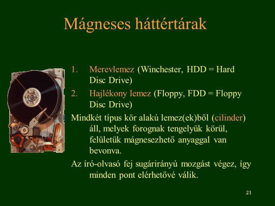 Mágneses háttértárak Merevlemez (Winchester, HDD = Hard Disc Drive)