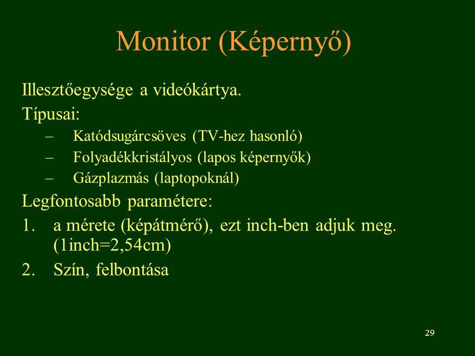 Monitor (Képernyő) Illesztőegysége a videókártya. Típusai: