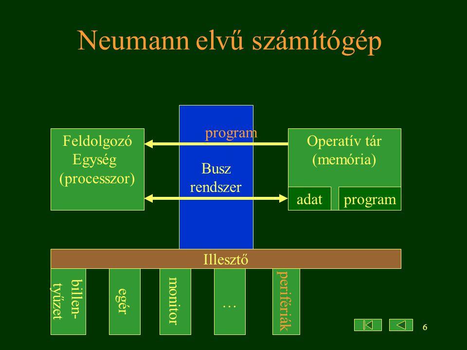 Neumann elvű számítógép