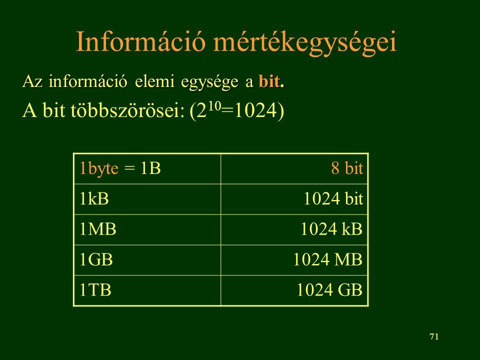 Információ mértékegységei