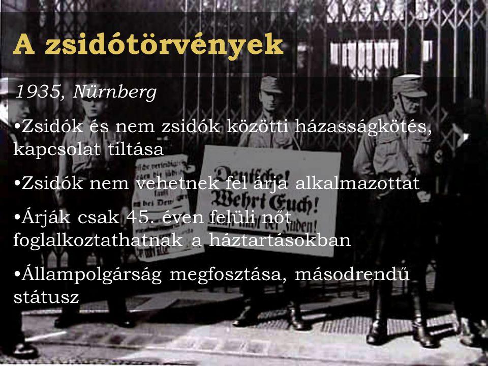 A zsidótörvények 1935, Nürnberg