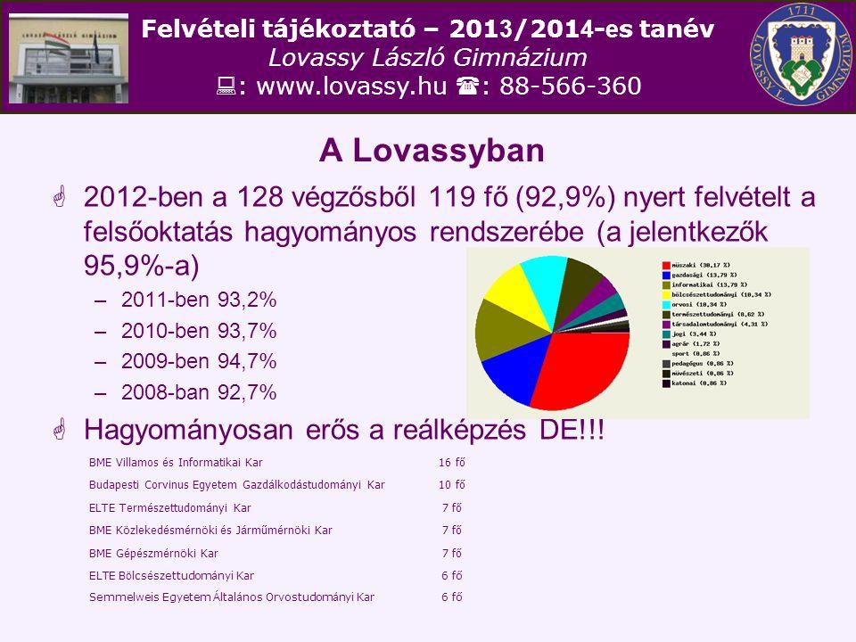 A Lovassyban 2012-ben a 128 végzősből 119 fő (92,9%) nyert felvételt a felsőoktatás hagyományos rendszerébe (a jelentkezők 95,9%-a)