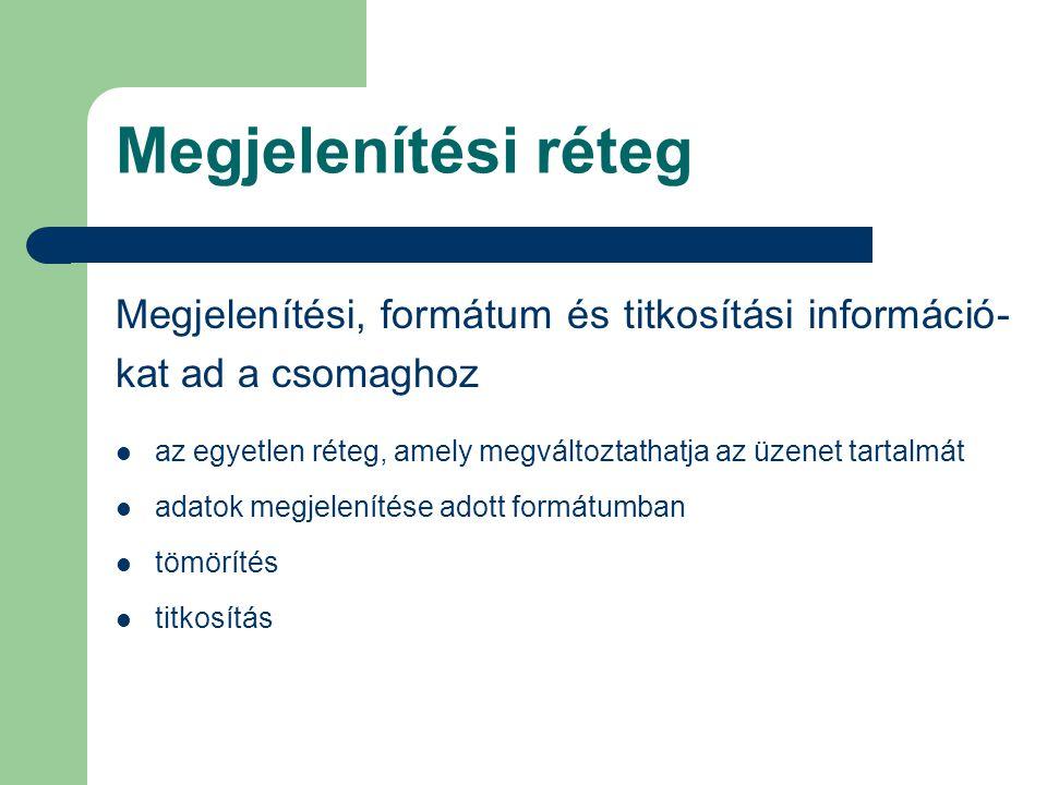 Megjelenítési réteg Megjelenítési, formátum és titkosítási információ-kat ad a csomaghoz.