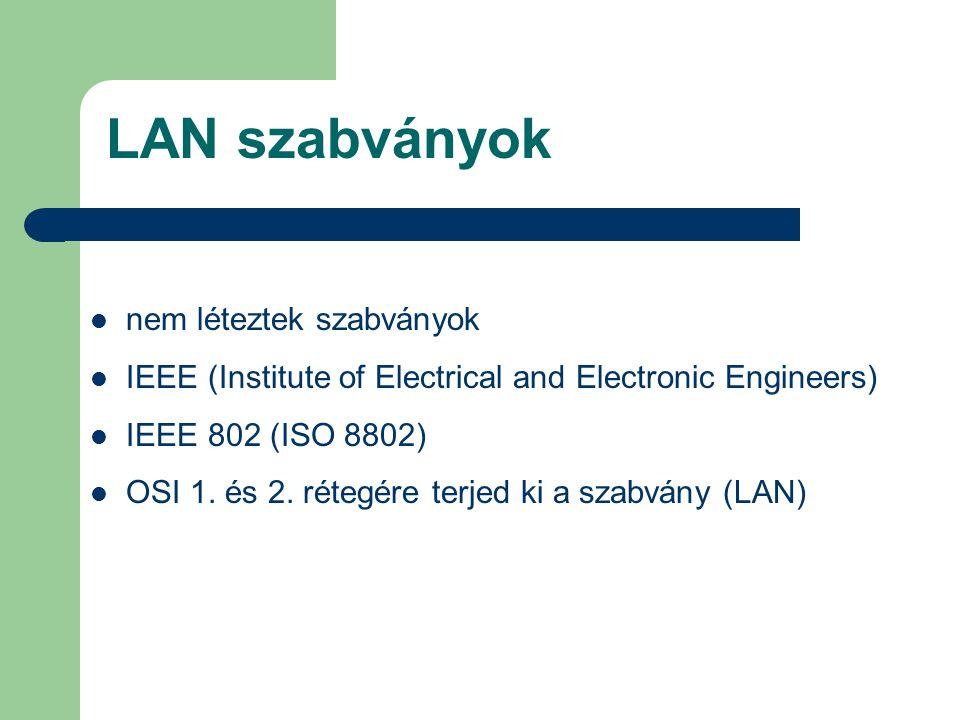 LAN szabványok nem léteztek szabványok