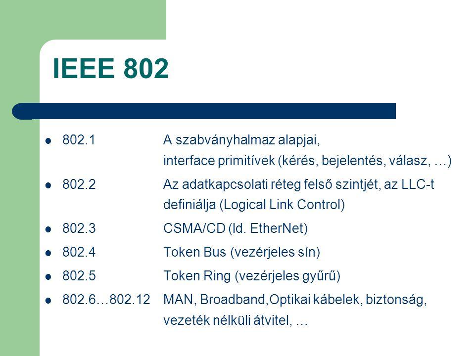 IEEE 802 802.1 A szabványhalmaz alapjai, interface primitívek (kérés, bejelentés, válasz, …)