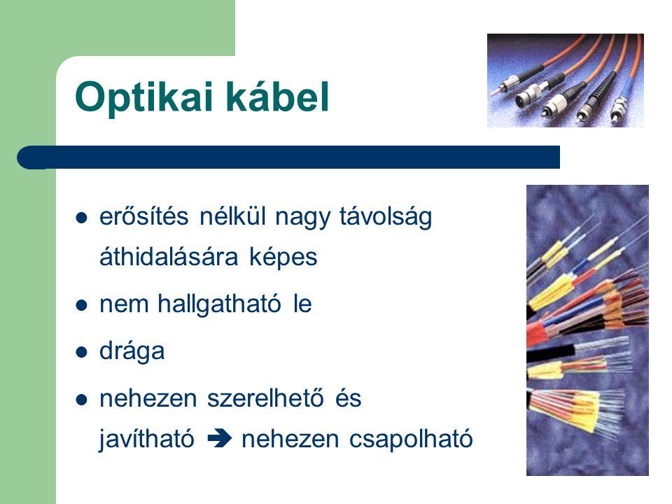 Optikai kábel erősítés nélkül nagy távolság áthidalására képes