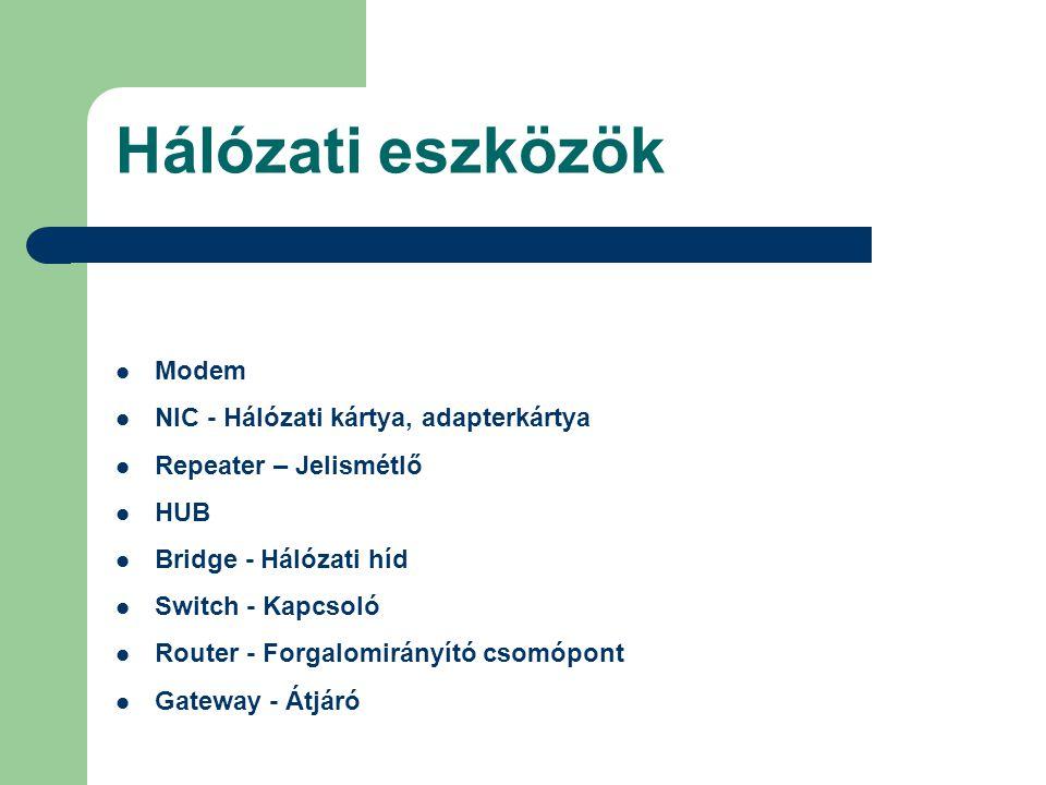 Hálózati eszközök Modem NIC - Hálózati kártya, adapterkártya
