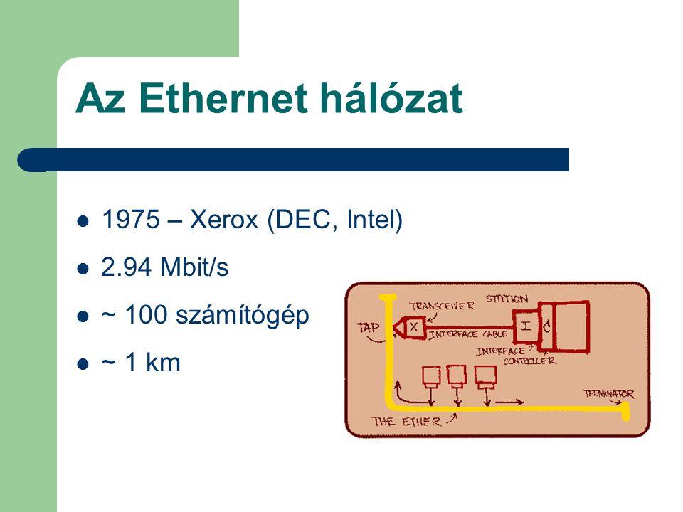 Az Ethernet hálózat 1975 – Xerox (DEC, Intel) 2.94 Mbit/s