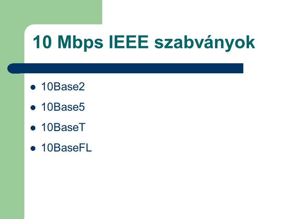 10 Mbps IEEE szabványok 10Base2 10Base5 10BaseT 10BaseFL