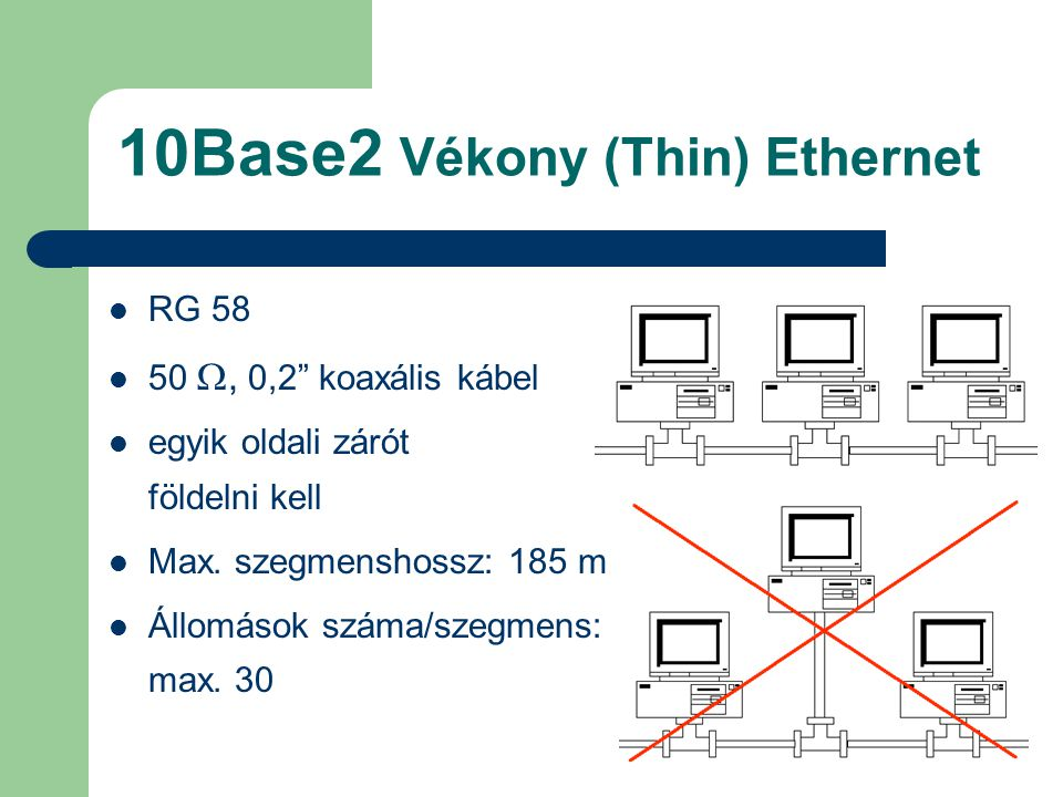 10Base2 Vékony (Thin) Ethernet