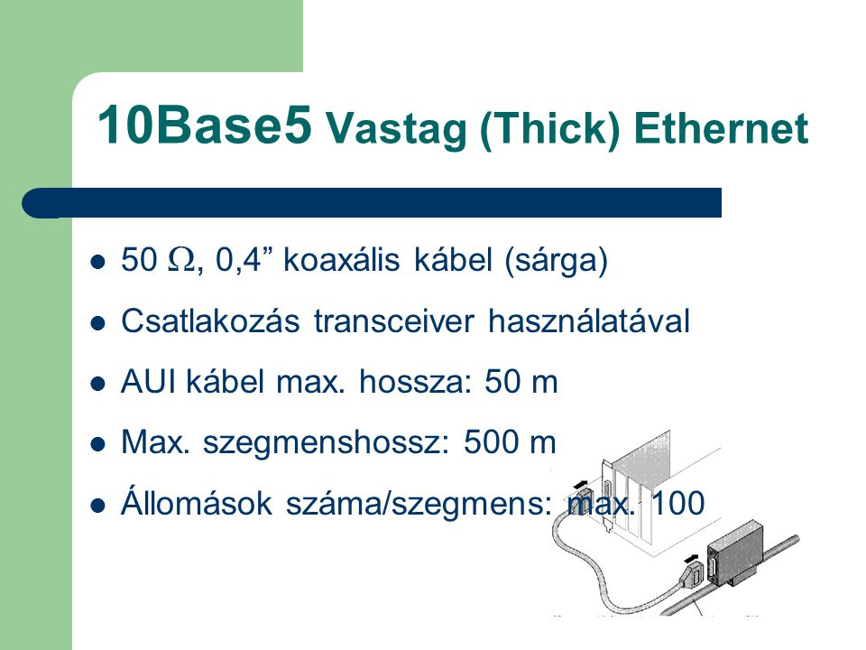 10Base5 Vastag (Thick) Ethernet