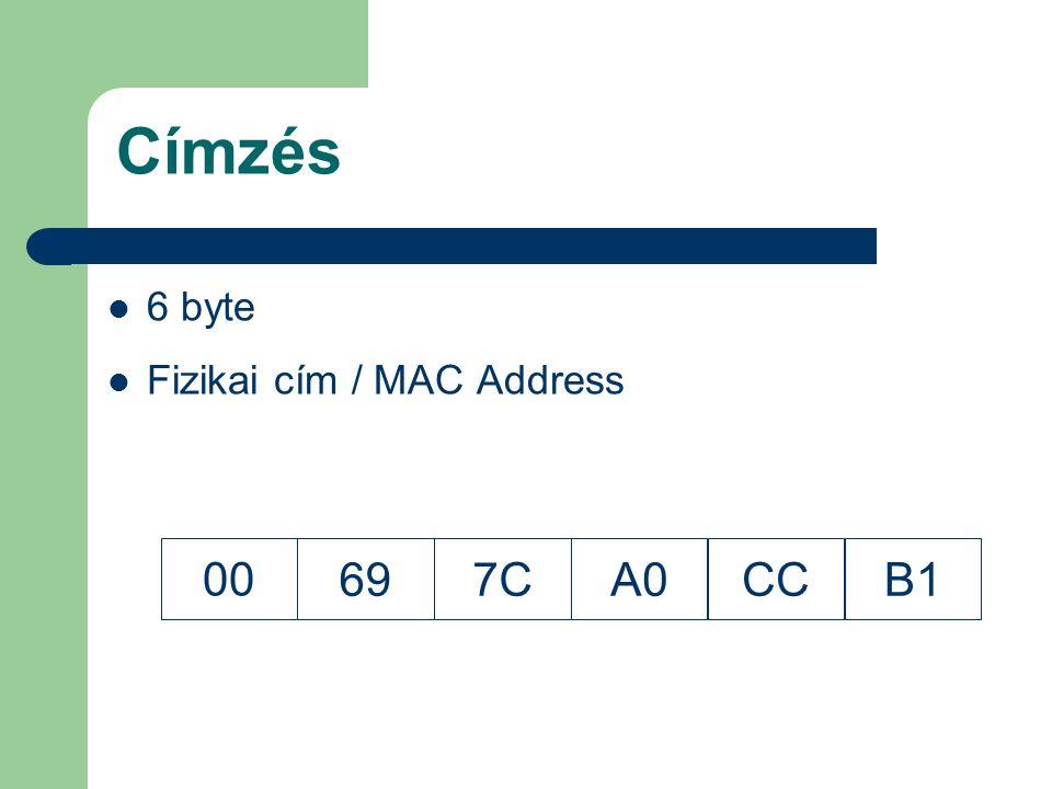 Címzés 6 byte Fizikai cím / MAC Address 00 69 7C A0 CC B1