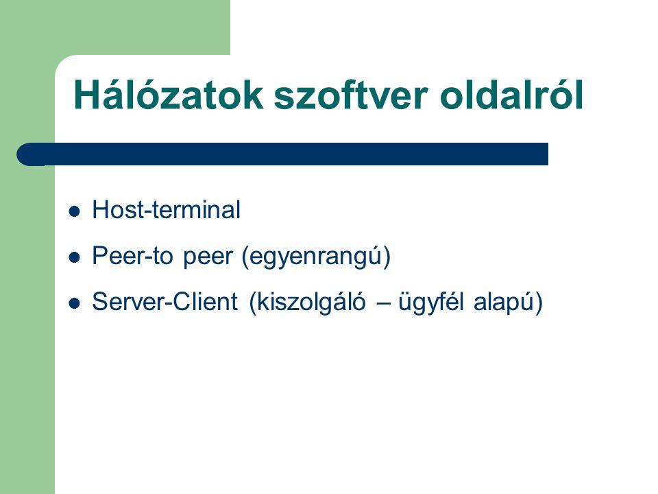 Hálózatok szoftver oldalról