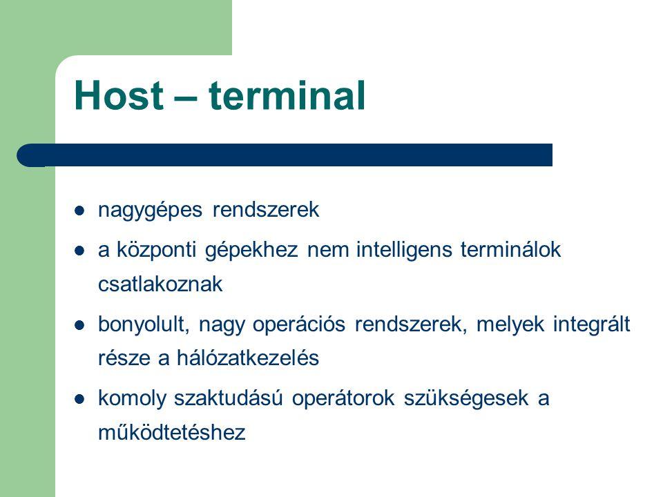 Host – terminal nagygépes rendszerek