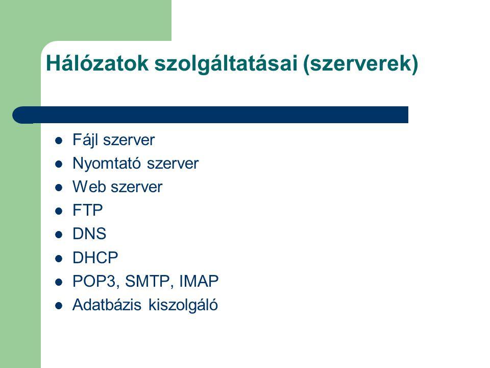 Hálózatok szolgáltatásai (szerverek)